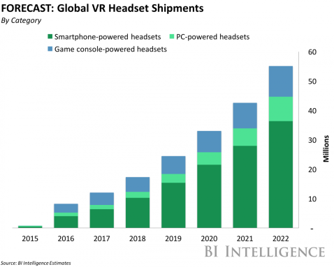bii-global-vr-headset-forecast