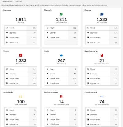 activitydashboard