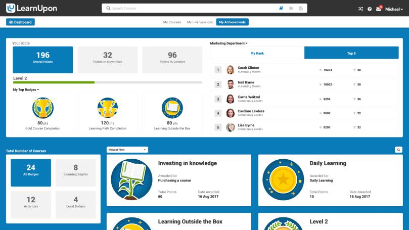 dashboard_achievements_Learn