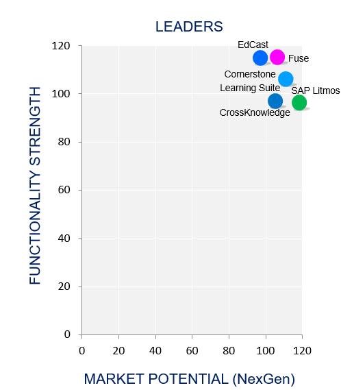 LeadersGrid